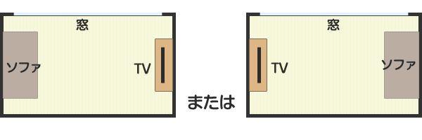 窓とテレビとソファの配置例