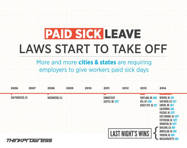 Best 25+ Sick leave law ideas on Pinterest Labor law, Hr - sick leave email
