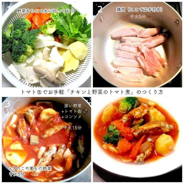 【nanapi】 自炊初心者は難しい料理よりもまず、野菜がたっぷり採れるスープの作り方を覚えよう。1人暮らしで野菜の種類を色々買えなければ、冷凍でもいいから冷凍庫にストックしておこう。鮮やかで温かいスープはお腹も心も満たすよ。