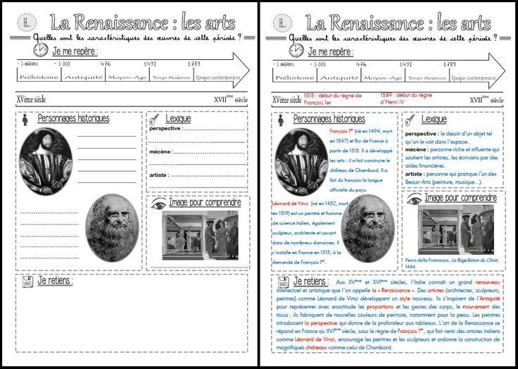 trace écrite sur la Renaissance artistique
