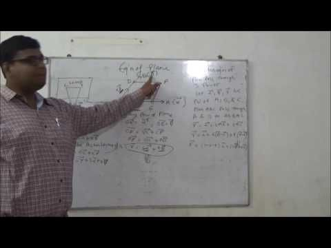 Vector Equation of Plane