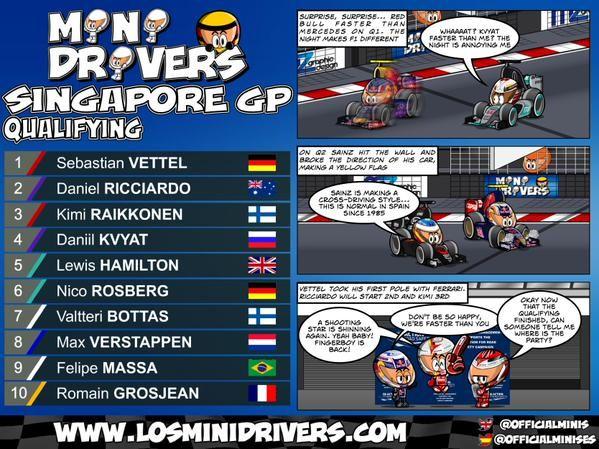 Qually recap from Singapore