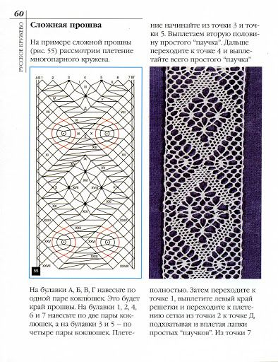 Stiljnye shtuchki iz kruzheva - Elena Corvini - Álbumes web de Picasa