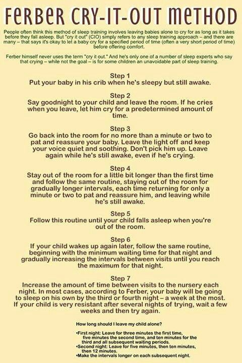 Best 25+ Fever chart ideas on Pinterest Cleveland temperature - baby fever chart