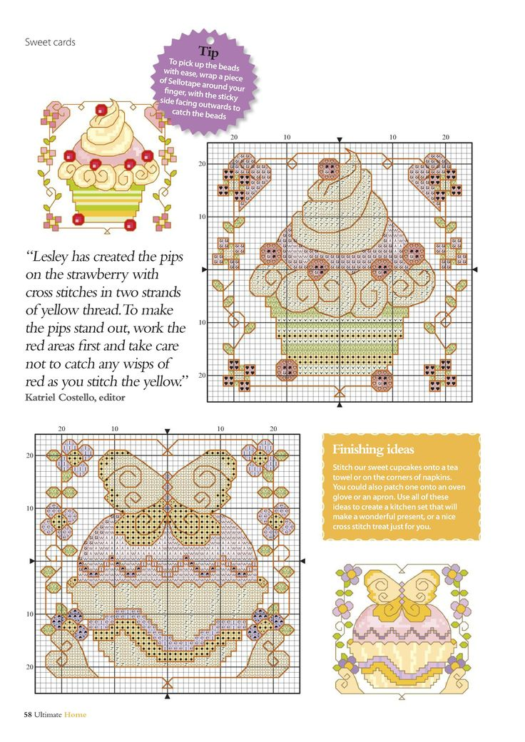 Cute As A Cupcake (Lesley Teare) From Ultimate Cross Stitch Home Vol.8 2016 3 of…