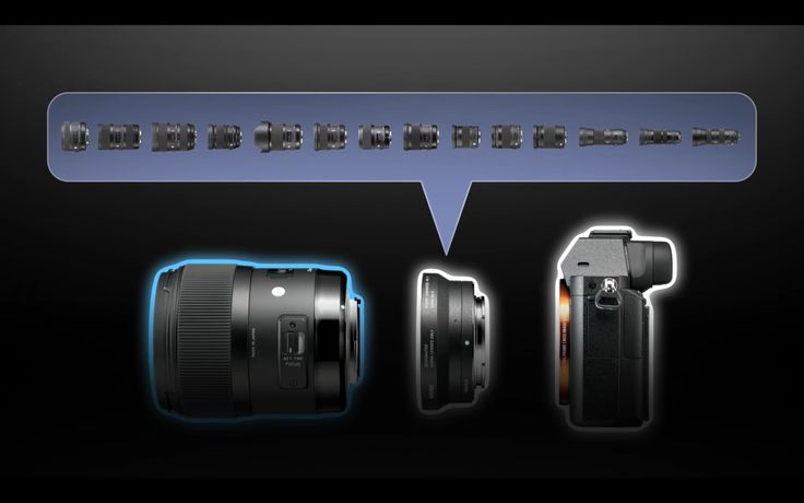 Finally, 15 Sigma lenses, including the Art series will behave like native Sony lenses with full compatibility on Sony cameras.