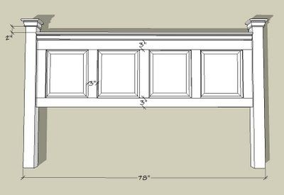 Headboard Plans | Easy-To-Follow How To build a DIY Woodworking Projects. « Wood Work Plans