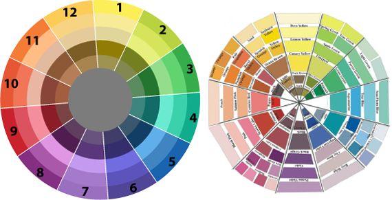 Цвета цветового круга