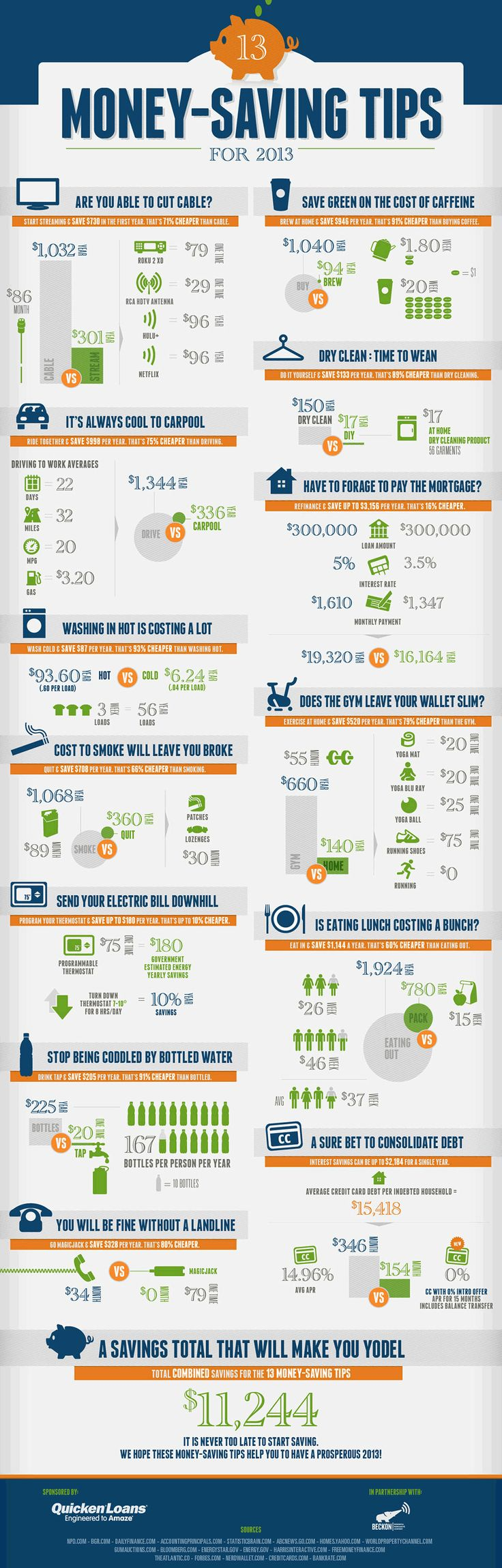 Money Saving Tips Infographic- intriguing ways to save money in practical ways