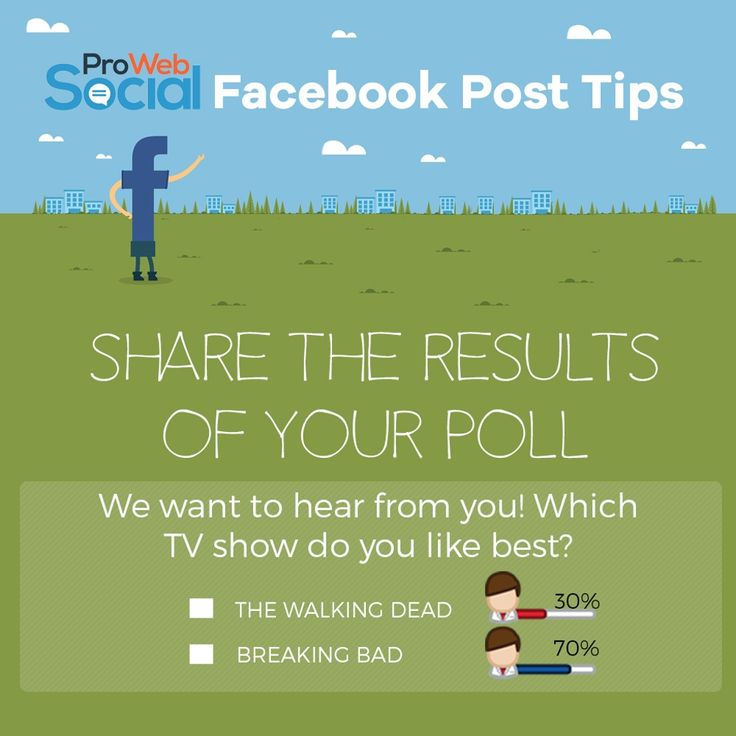 Share the results of your poll.