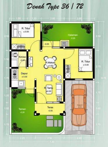 rumah minimalis type 36 pada tahun era sekarang menjadi salah satu type rumah…
