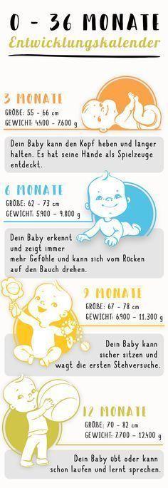 Lächeln, krabbeln, laufen: Welche Entwicklungsschritte dein Baby? Das verrrät der Babyentwicklungskalender.