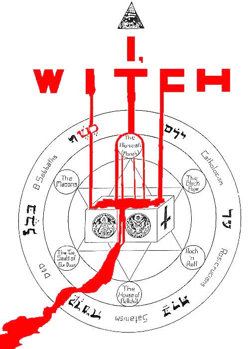 | ... BLACK MAGICK  SYMBOL FOR ANTICHRIST DURING HIS TRIP TO ISRAEL
