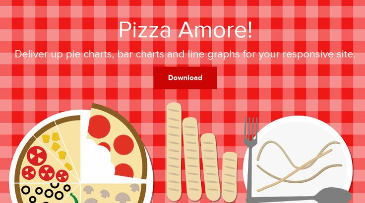 Pizza Amore! Deliver up pie charts, bar charts and line graphs for your responsive site | Zurb Playground