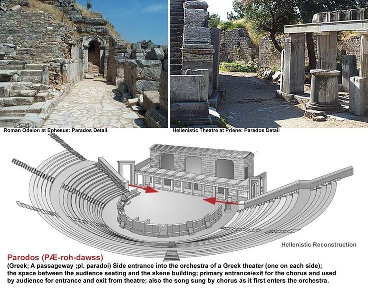 15 best images about greek theatre spaces on pinterest for The idea of space in greek architecture