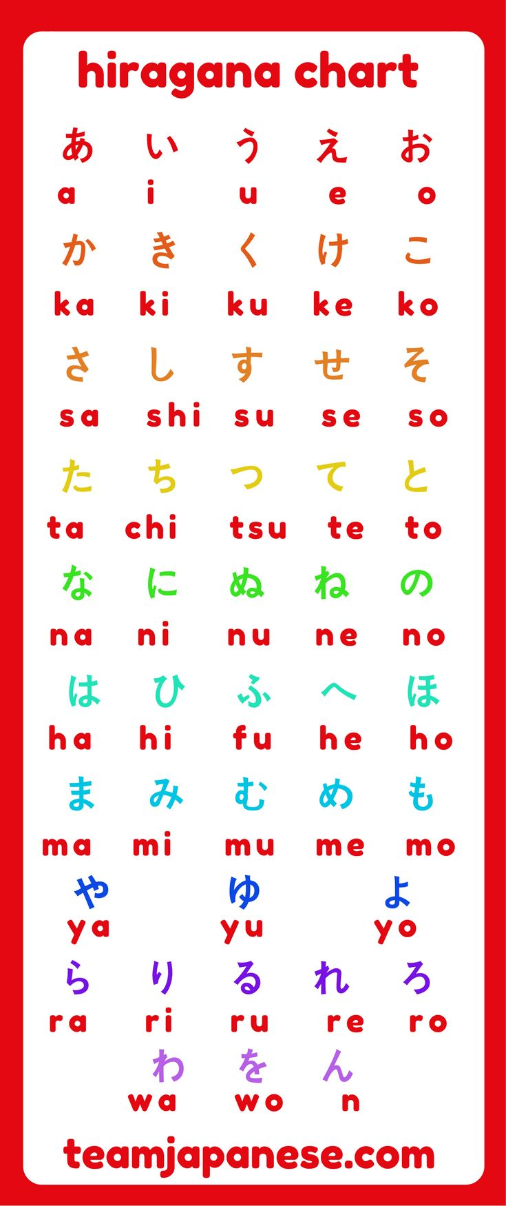 Learn hiragana with this beautiful hiragana chart by Team Japanese! Visit the blog for lots more Japanese language learning resources!