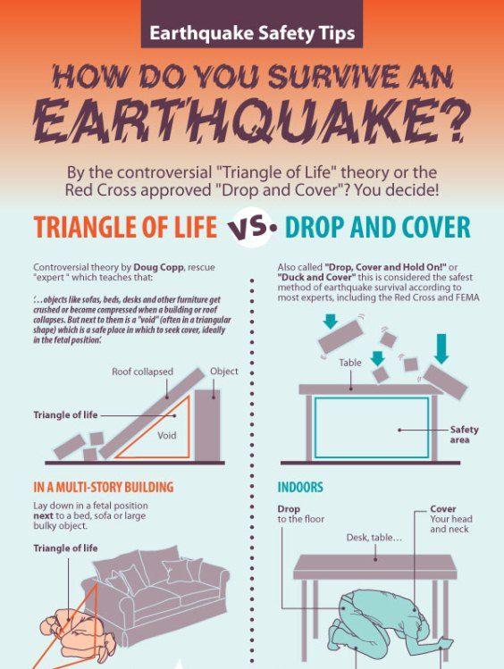 Earthquake Safety Tips
