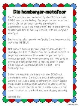 Simple afrikaans essays ongeluk 2 page