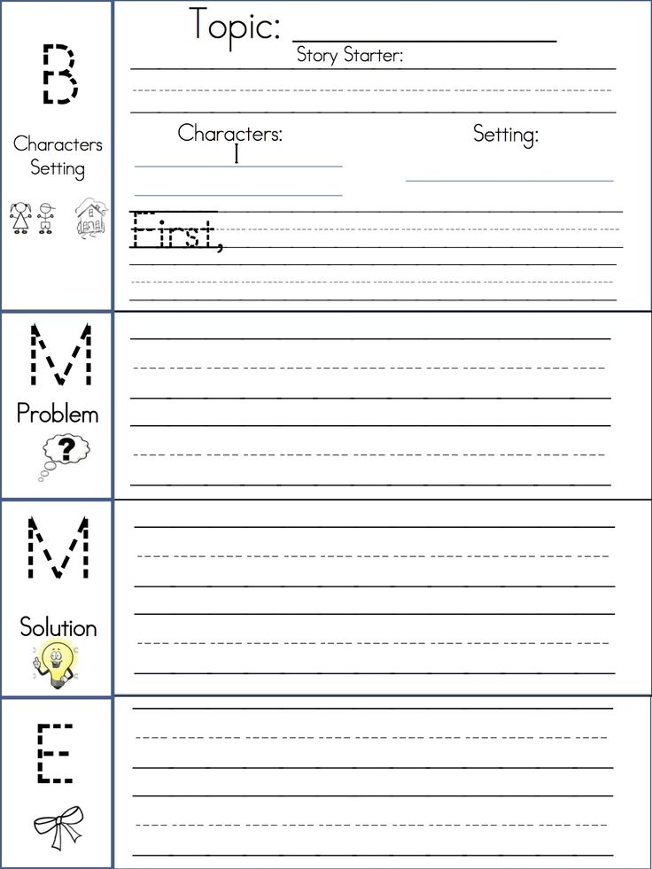 Personal Narrative Checklist Anchor Chart    a writing lesson and FREE  printables are also Pinterest