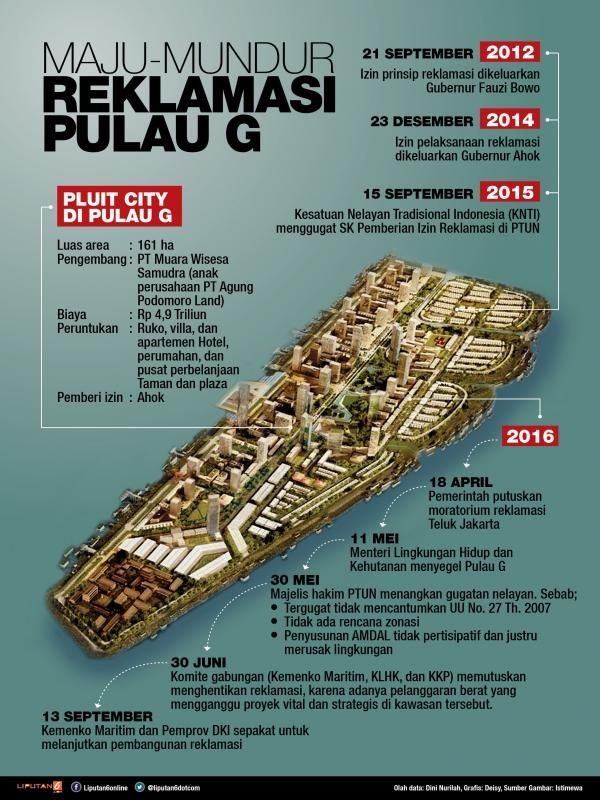 Maju Mundur Reklamasi di Pulau G - News Liputan6.com