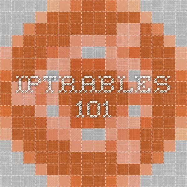 iptrables 101