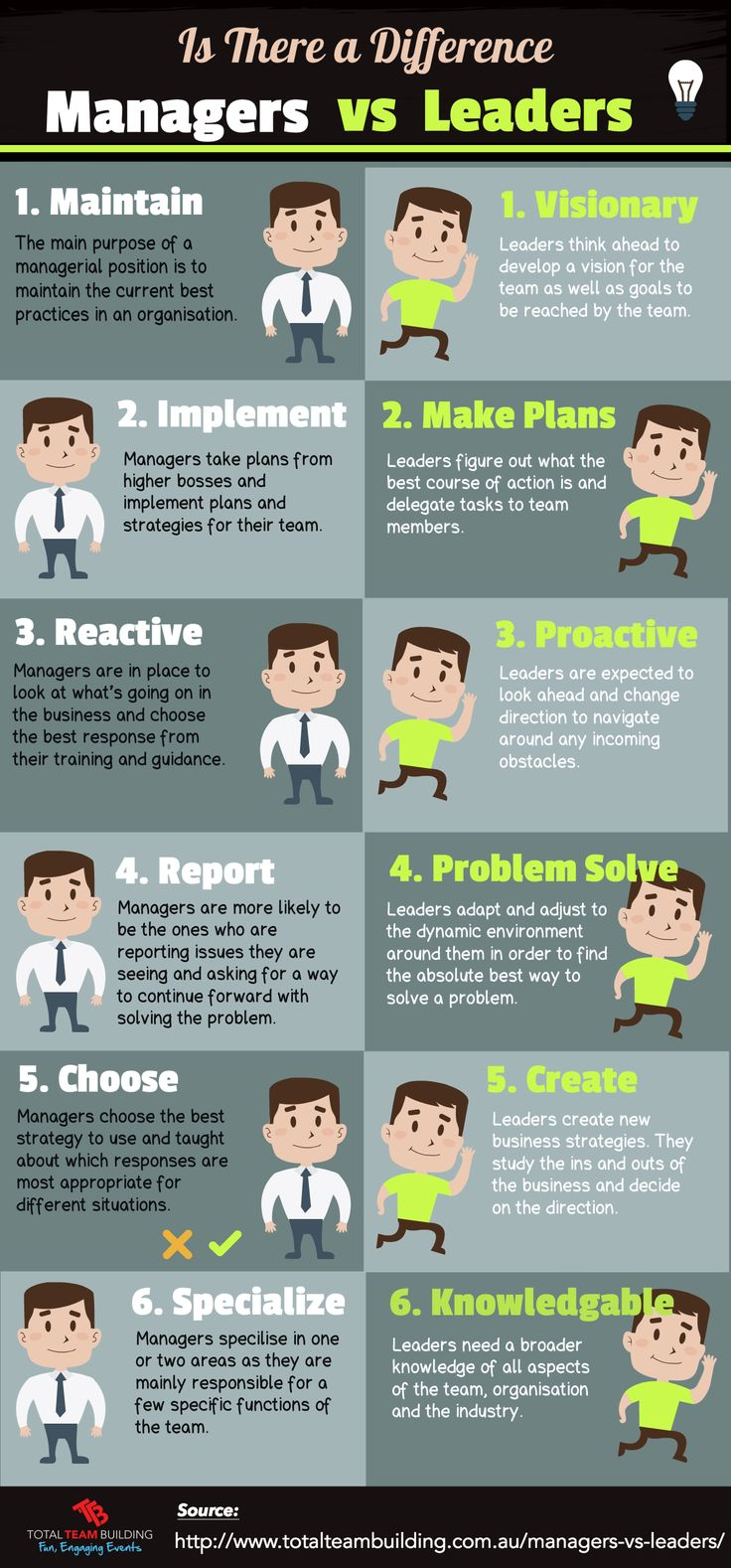 managers vs leaders infographic
