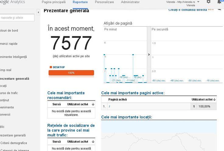 http://vienela.ro/cititori-de-bloguri/