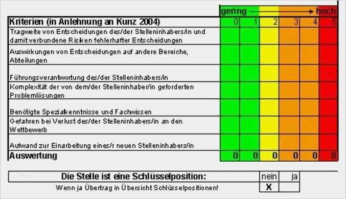 Presentations Bewertungsbogen Unterrichtsmaterial