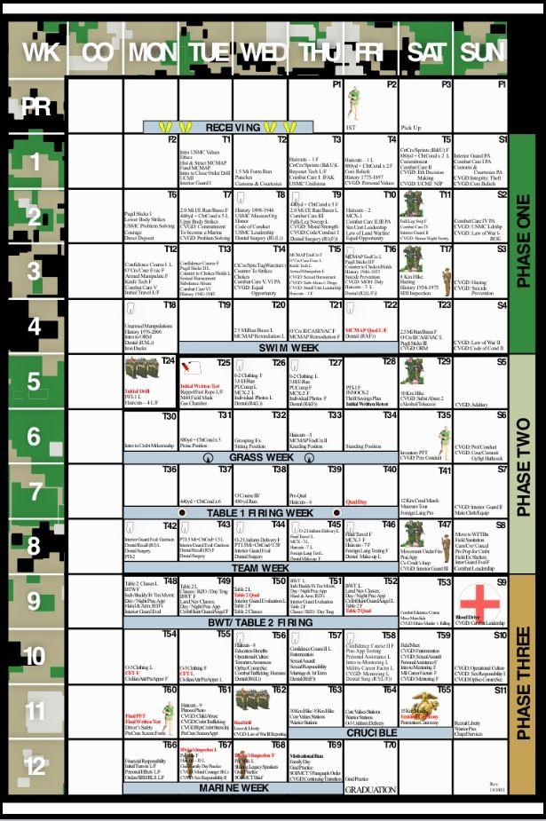 Marine Corps Boot Camp Calendar http://www.mcrdpi.marines.mil/Portals/76/Docs/MCRDPITrainingMatrix101001.pdf