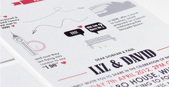 custom travel inspired wedding invitation