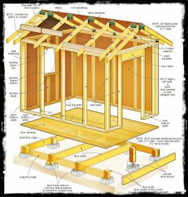 Simple DIY Tips to Develop Your Own Garden Shed | Phillip Murray