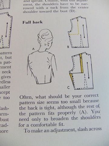 sewing patterns broad back adjustment - Google Search