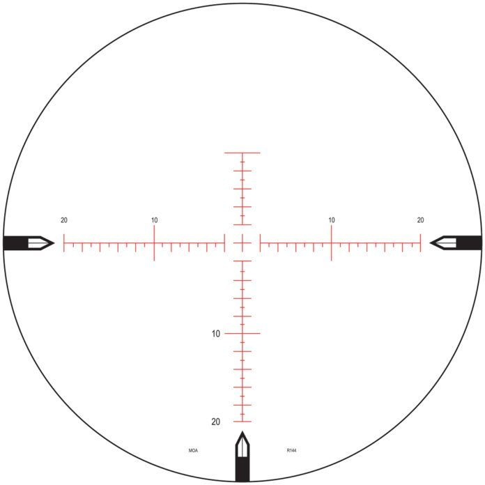 Pin On Scout Scope