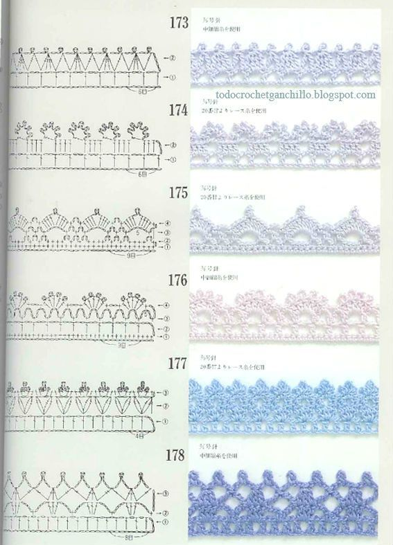 50 Patrones de Puntillas Crochet / Descarga Gratis | Todo crochet ...