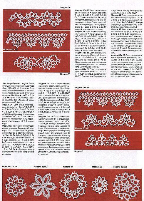 edgings & motifs with tatting patterns