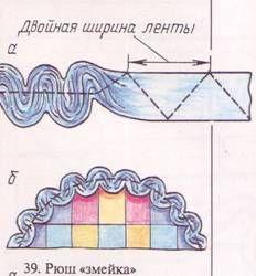 шитье из лоскутков изготовление петель