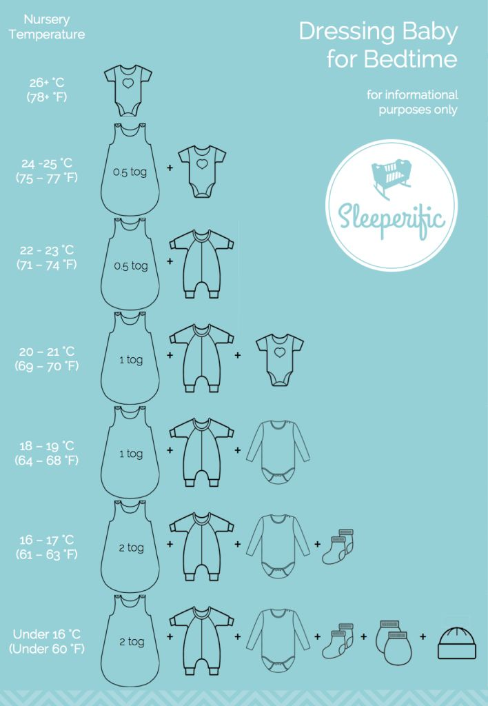 Handsome Baby Supplies Design #babyshower #BabySup…