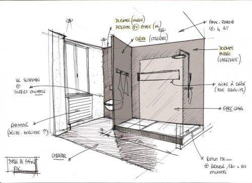 Creation salle de bain croquis 500x363 Architecture intérieure: aménager son espace