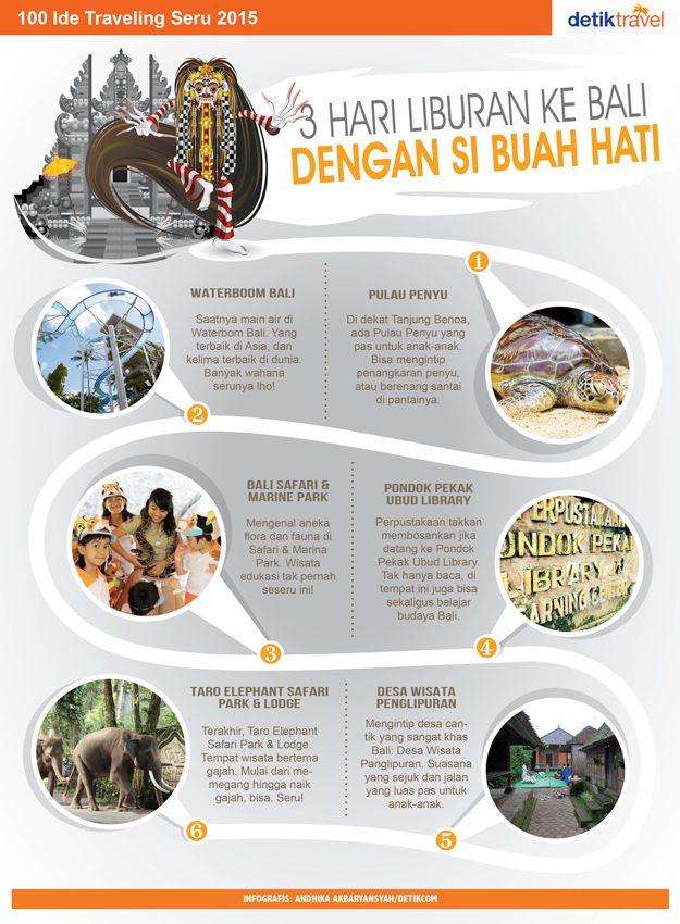 3 Hari Liburan ke Bali dengan Sang Buah Hati