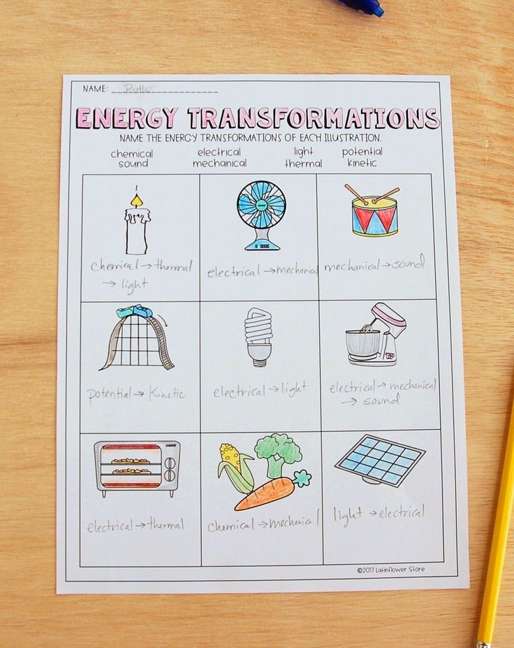 Energy Transformation Worksheets Middle School Energy