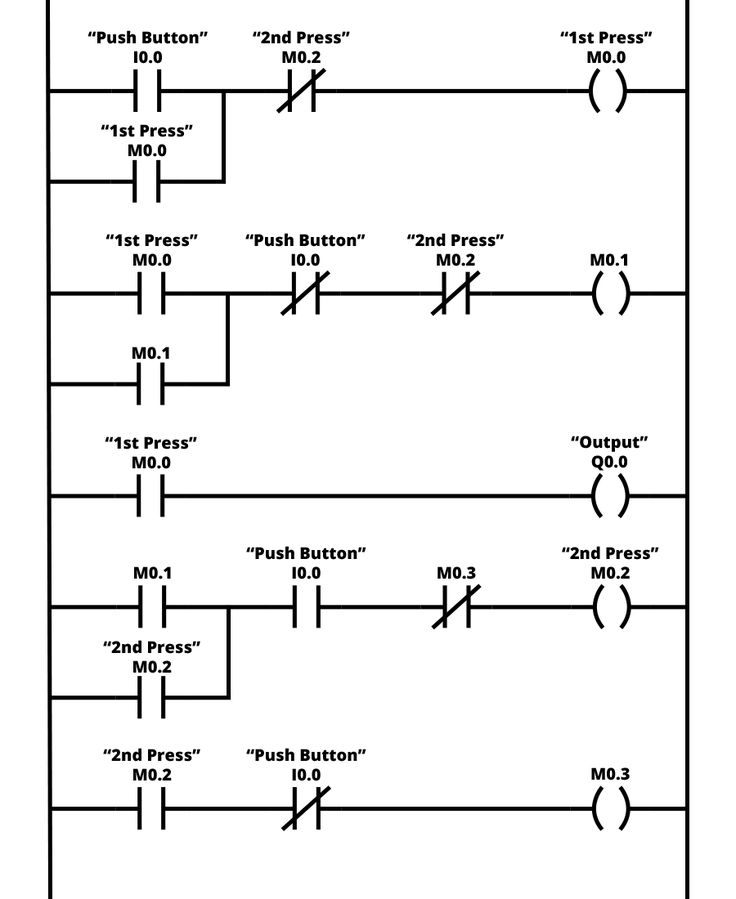 motor ladder diagrams control wiring ladder diagrams single push button on/off logic example | handy stuff in ... #6