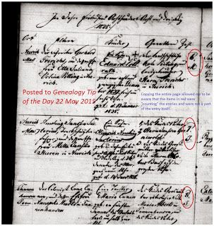 Genealogy Tip of the Day: Contextual Clues Mean It's Not a Part of a Name