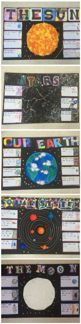 Astronomy posters group project. My teacher required prep time was actually pretty minimal for this (less than an hour)! Done with first grade level students. The kids were so pleased with the results and had tons of fun doing the craft in the middle. Earth, the moon, stars, the sun, and the solar system.