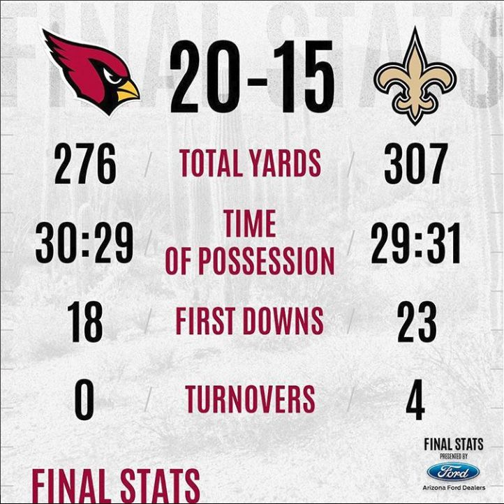 Postgame Infographics From Week 2 Of The 2018 Preseason Ford Motor Company Cardinals Win Ford