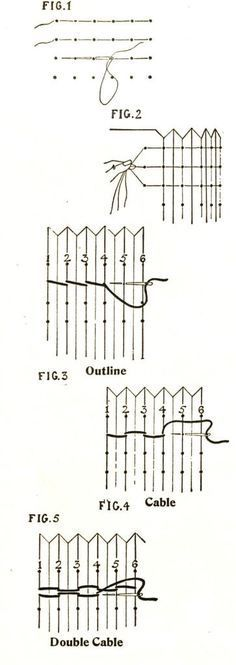 what-i-found: The Simpler Stitches of Smocking