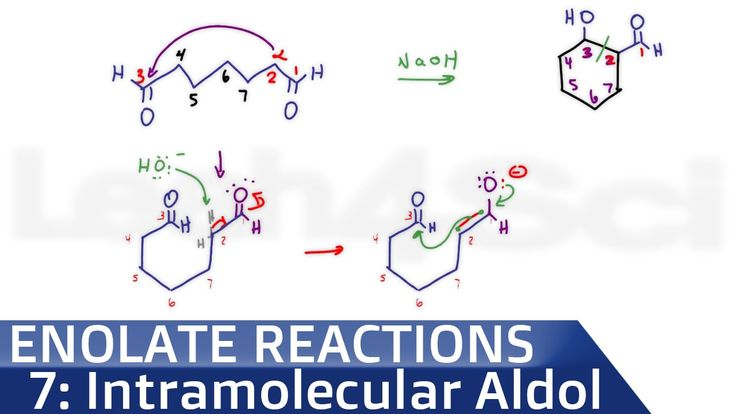 Intramolecular Aldol Condensation Reaction Mechanism + Trick