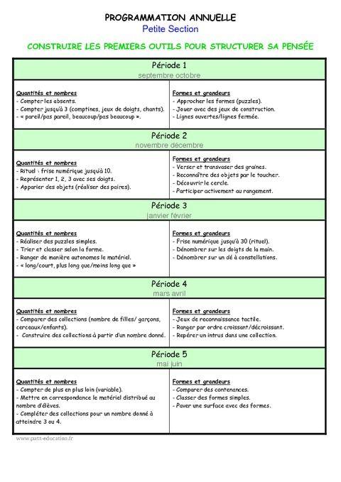 Structurer sa pensée - Petite Section de Maternelle - Programmation annuelle 2016 - 2017 - Pass Education