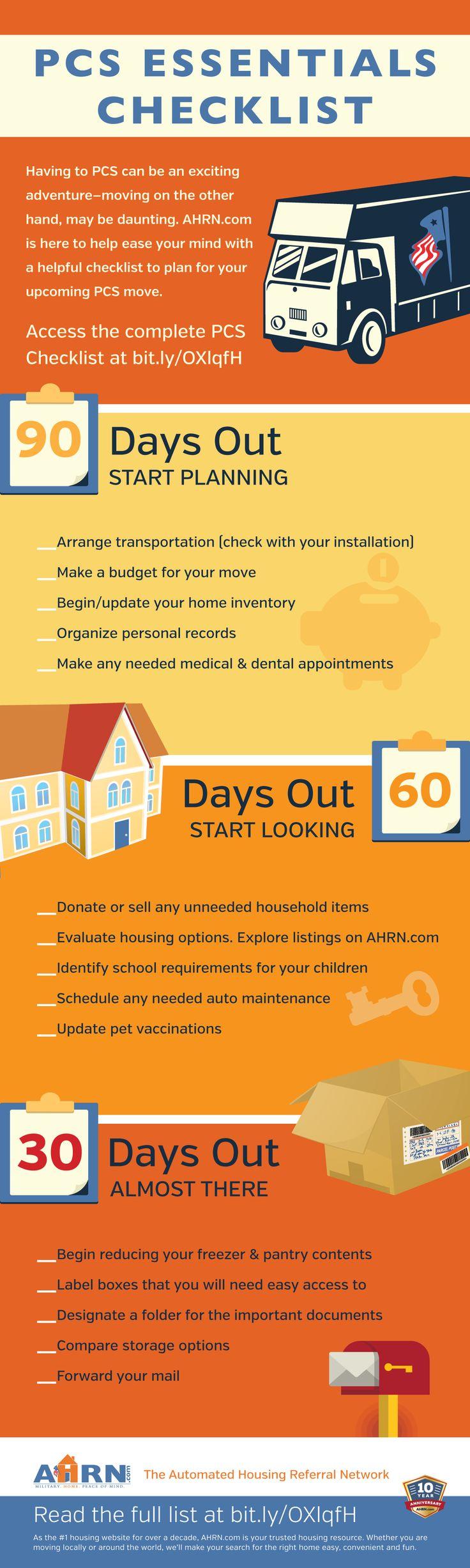 Check out AHRN.com's PCS Checklist!http://blog.ahrn.com/your-pcs-essentials-checklist/