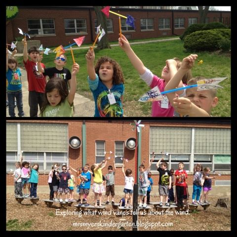 Inquiring Minds: Mrs. Myers Kindergarten: Exploring the Weather (Wind)