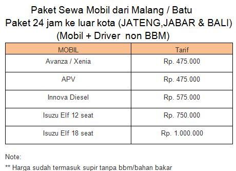 Harga Rental mobil di Malang